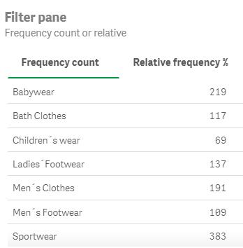 frequencia de filtros qlik sense setembro 2020